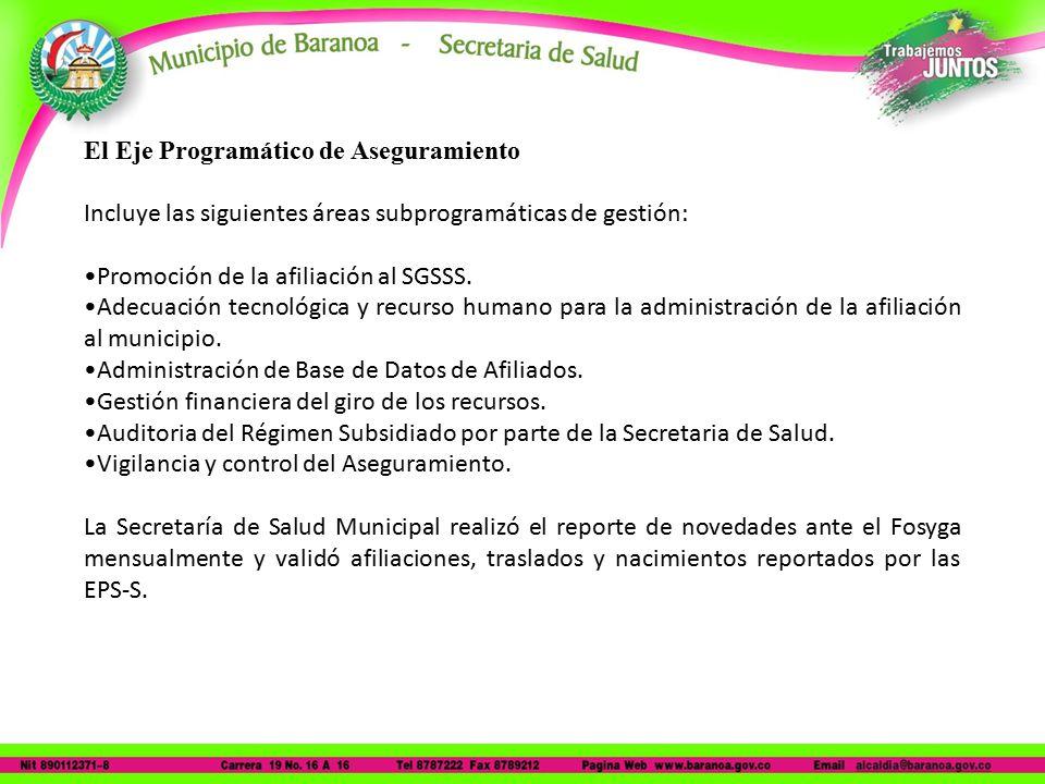 El Eje Programático de Aseguramiento Incluye las siguientes áreas subprogramáticas de gestión: Promoción de la afiliación al SGSSS.