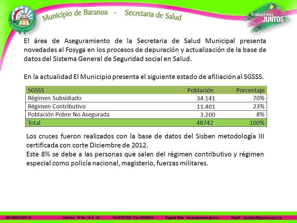 El área de Aseguramiento de la Secretaria de Salud Municipal presenta novedades al Fosyga en los procesos de depuración y actualización de la base de datos del Sistema General de Seguridad social en Salud.
