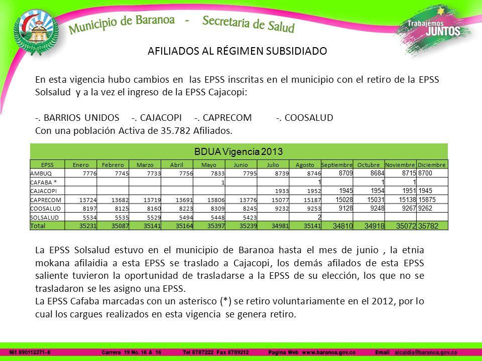 AFILIADOS AL RÉGIMEN SUBSIDIADO En esta vigencia hubo cambios en las EPSS inscritas en el municipio con el retiro de la EPSS Solsalud y a la vez el ingreso de la EPSS Cajacopi: -.