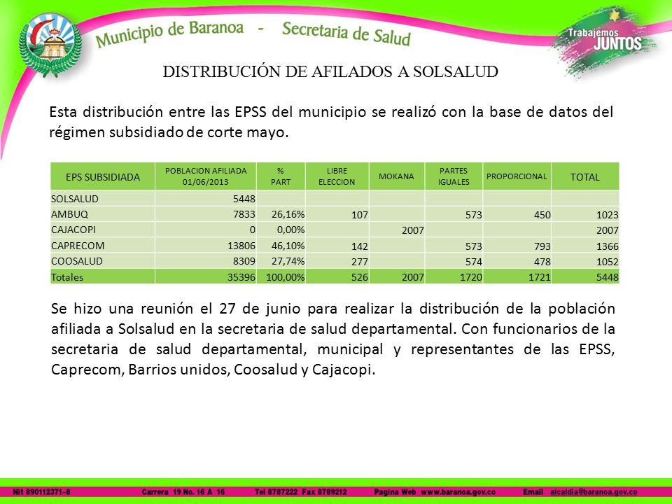 DISTRIBUCIÓN DE AFILADOS A SOLSALUD Esta distribución entre las EPSS del municipio se realizó con la base de datos del régimen subsidiado de corte mayo.