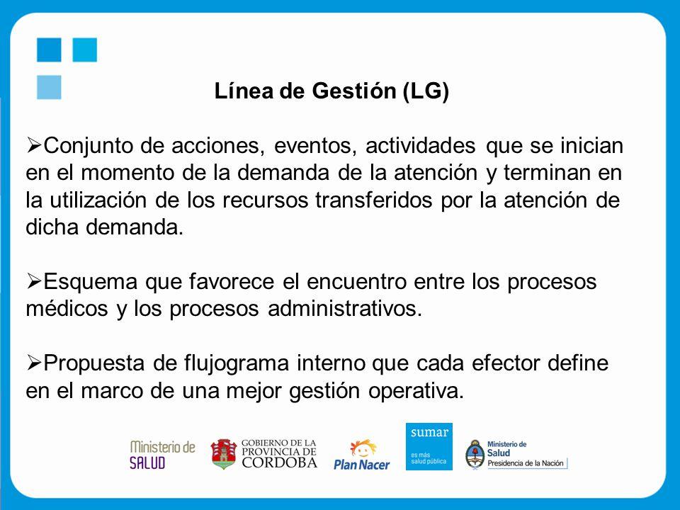 Línea de Gestión (LG)  Conjunto de acciones, eventos, actividades que se inician en el momento de la demanda de la atención y terminan en la utilización de los recursos transferidos por la atención de dicha demanda.