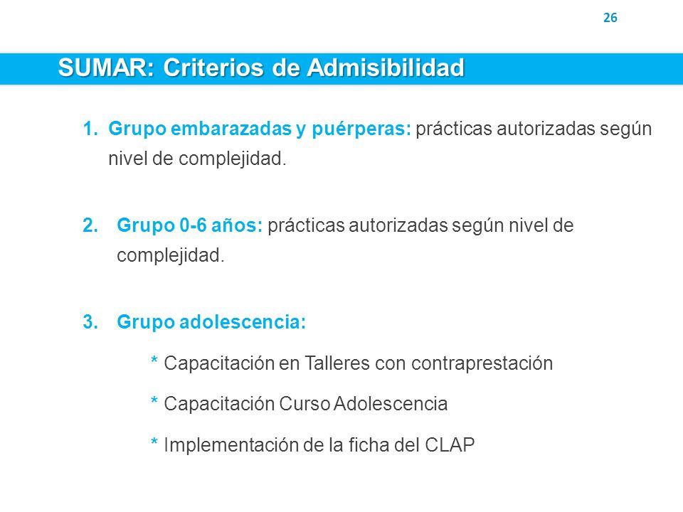 1.Grupo embarazadas y puérperas: prácticas autorizadas según nivel de complejidad.