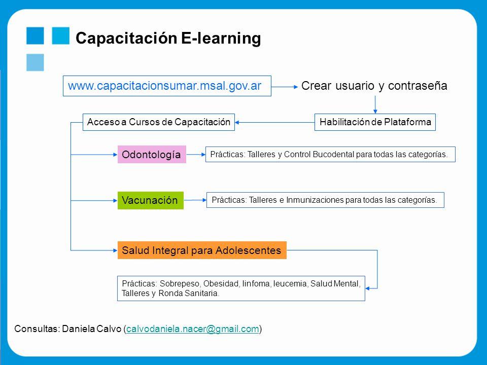 Capacitación E-learning www.capacitacionsumar.msal.gov.ar Crear usuario y contraseña Odontología Vacunación Salud Integral para Adolescentes Habilitación de PlataformaAcceso a Cursos de Capacitación Prácticas: Talleres y Control Bucodental para todas las categorías.