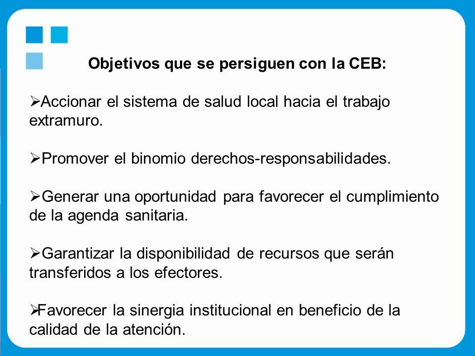 Objetivos que se persiguen con la CEB:  Accionar el sistema de salud local hacia el trabajo extramuro.