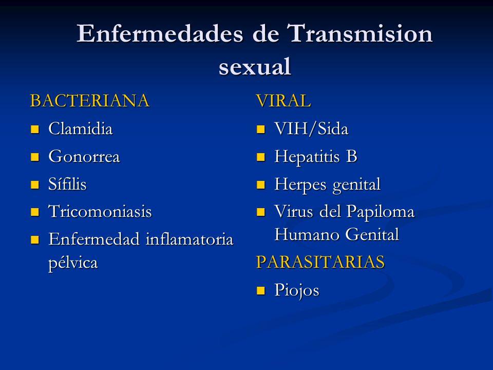 Enfermedades de Transmision sexual BACTERIANA Clamidia Clamidia Gonorrea Gonorrea Sífilis Sífilis Tricomoniasis Tricomoniasis Enfermedad inflamatoria