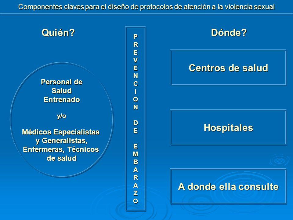 Personal de SaludEntrenadoy/o Médicos Especialistas y Generalistas, Enfermeras, Técnicos de salud PREVENCIONDEEMBARAZO Centros de salud Hospitales A donde ella consulte Quién Dónde.