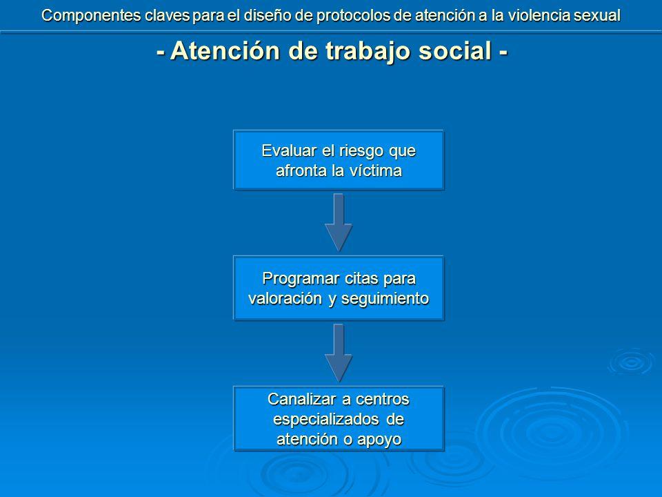 - Atención de trabajo social - Evaluar el riesgo que afronta la víctima Programar citas para valoración y seguimiento Canalizar a centros especializados de atención o apoyo Componentes claves para el diseño de protocolos de atención a la violencia sexual