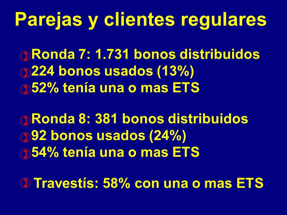 Parejas y clientes regulares Ronda 7: 1.731 bonos distribuidos 224 bonos usados (13%) 52% tenía una o mas ETS Ronda 8: 381 bonos distribuidos 92 bonos usados (24%) 54% tenía una o mas ETS Travestís: 58% con una o mas ETS ) ) ) ) ) ) )