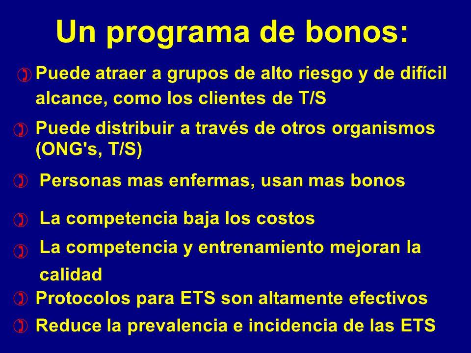 Un programa de bonos: Puede atraer a grupos de alto riesgo y de difícil alcance, como los clientes de T/S Puede distribuir a través de otros organismos (ONG s, T/S) Personas mas enfermas, usan mas bonos La competencia baja los costos La competencia y entrenamiento mejoran la calidad Protocolos para ETS son altamente efectivos Reduce la prevalencia e incidencia de las ETS ) ) ) ) ) ) )