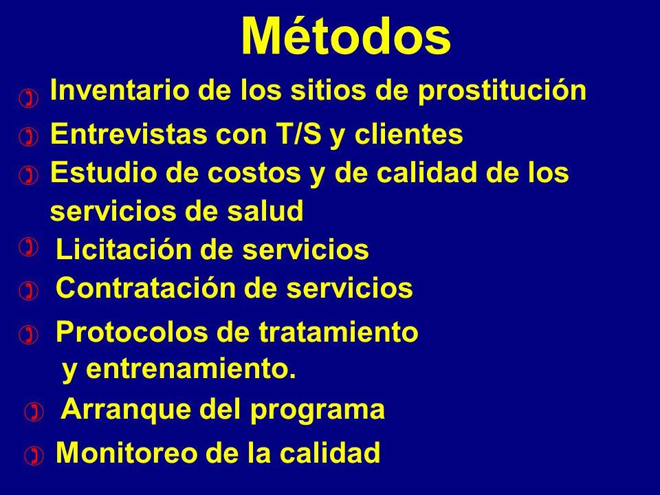 Métodos Inventario de los sitios de prostitución Entrevistas con T/S y clientes Estudio de costos y de calidad de los servicios de salud Licitación de servicios Contratación de servicios Protocolos de tratamiento Arranque del programa Monitoreo de la calidad ) ) ) ) ) ) ) ) y entrenamiento.
