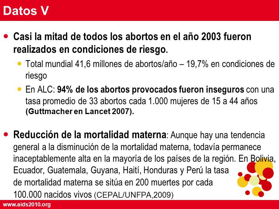 www.aids2010.org Datos V Casi la mitad de todos los abortos en el año 2003 fueron realizados en condiciones de riesgo.