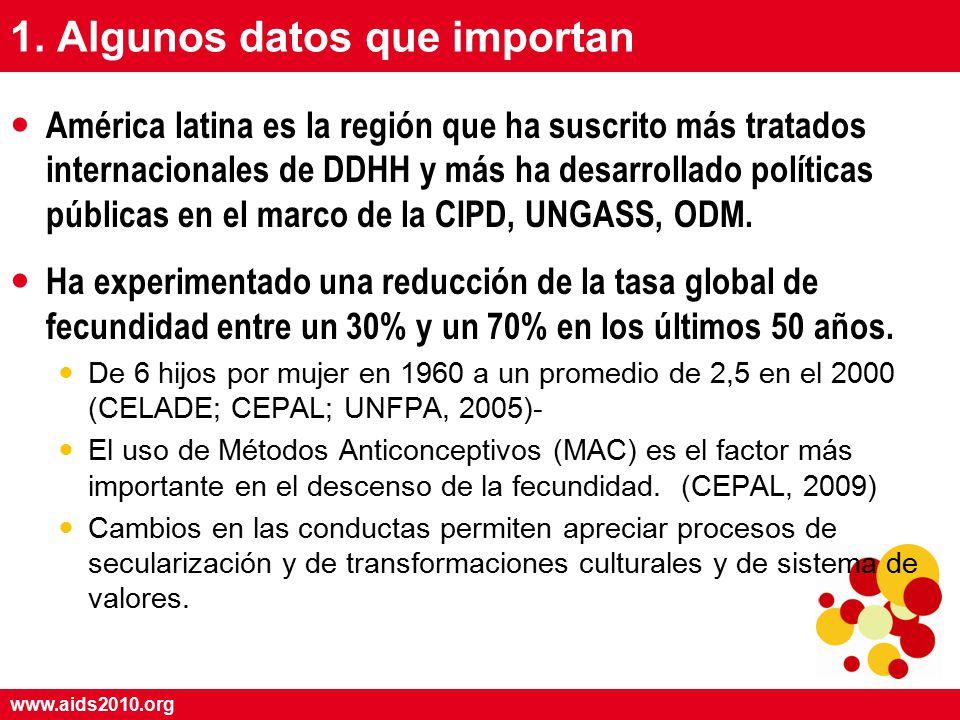 www.aids2010.org 1.