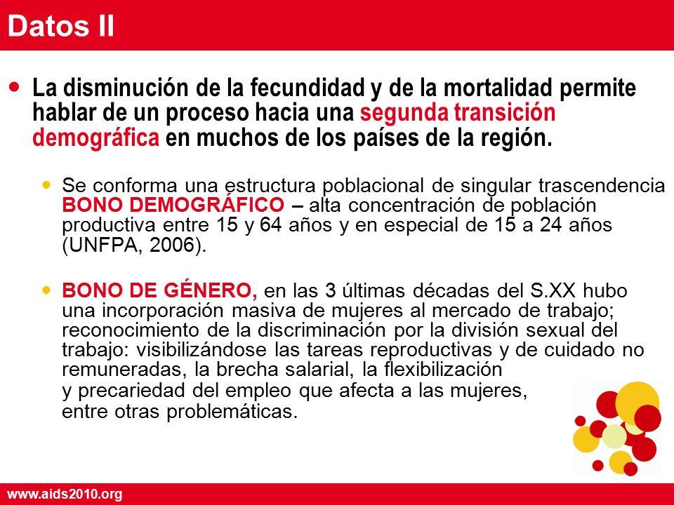 www.aids2010.org Datos II La disminución de la fecundidad y de la mortalidad permite hablar de un proceso hacia una segunda transición demográfica en muchos de los países de la región.