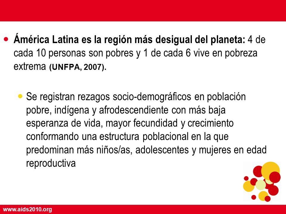 www.aids2010.org Ámérica Latina es la región más desigual del planeta: 4 de cada 10 personas son pobres y 1 de cada 6 vive en pobreza extrema (UNFPA, 2007).