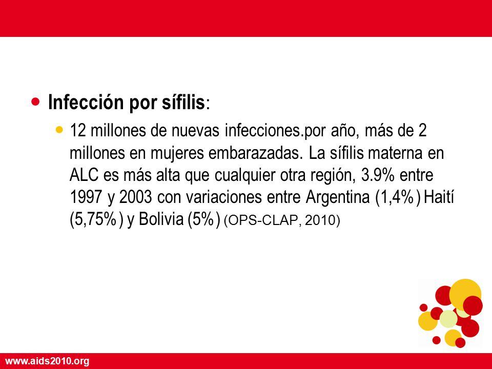 www.aids2010.org Infección por sífilis : 12 millones de nuevas infecciones.por año, más de 2 millones en mujeres embarazadas.