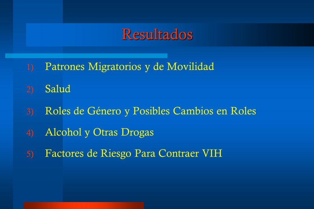 Resultados 1) Patrones Migratorios y de Movilidad 2) Salud 3) Roles de Género y Posibles Cambios en Roles 4) Alcohol y Otras Drogas 5) Factores de Riesgo Para Contraer VIH