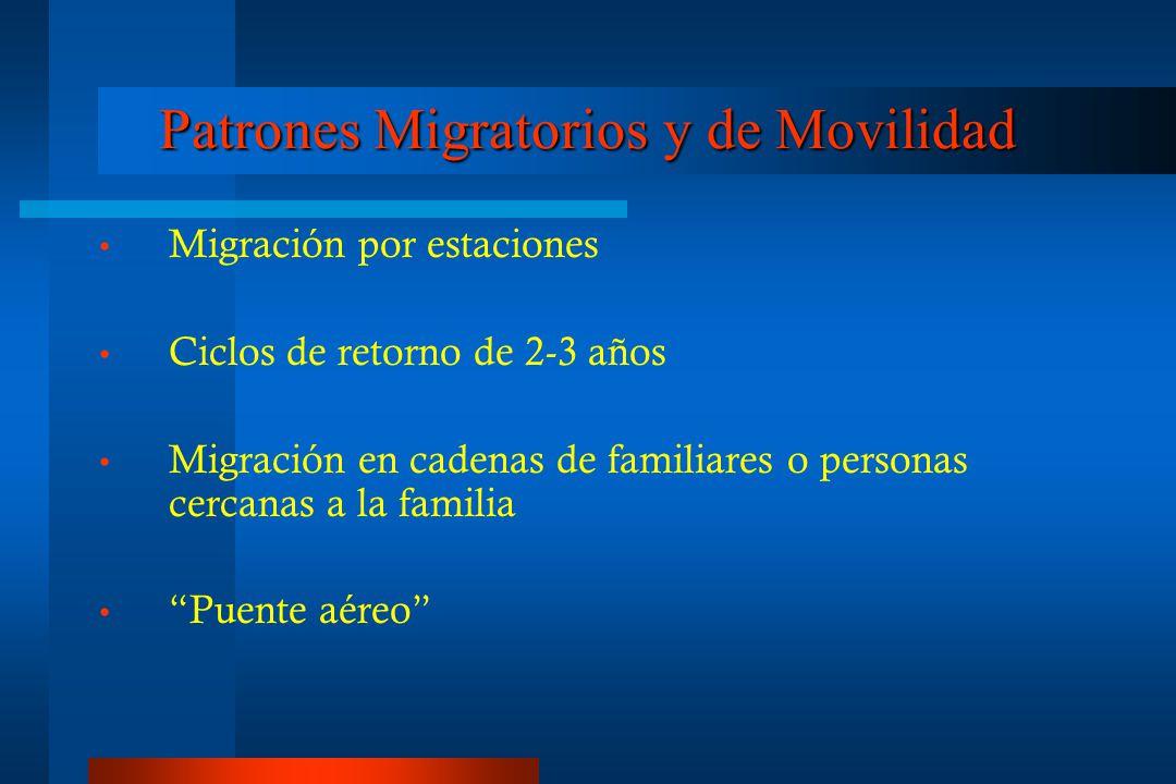 Patrones Migratorios y de Movilidad Migración por estaciones Ciclos de retorno de 2-3 años Migración en cadenas de familiares o personas cercanas a la familia Puente aéreo