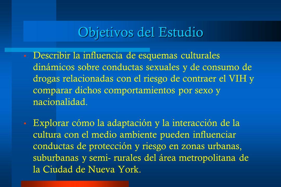 Objetivos del Estudio Describir la influencia de esquemas culturales dinámicos sobre conductas sexuales y de consumo de drogas relacionadas con el riesgo de contraer el VIH y comparar dichos comportamientos por sexo y nacionalidad.
