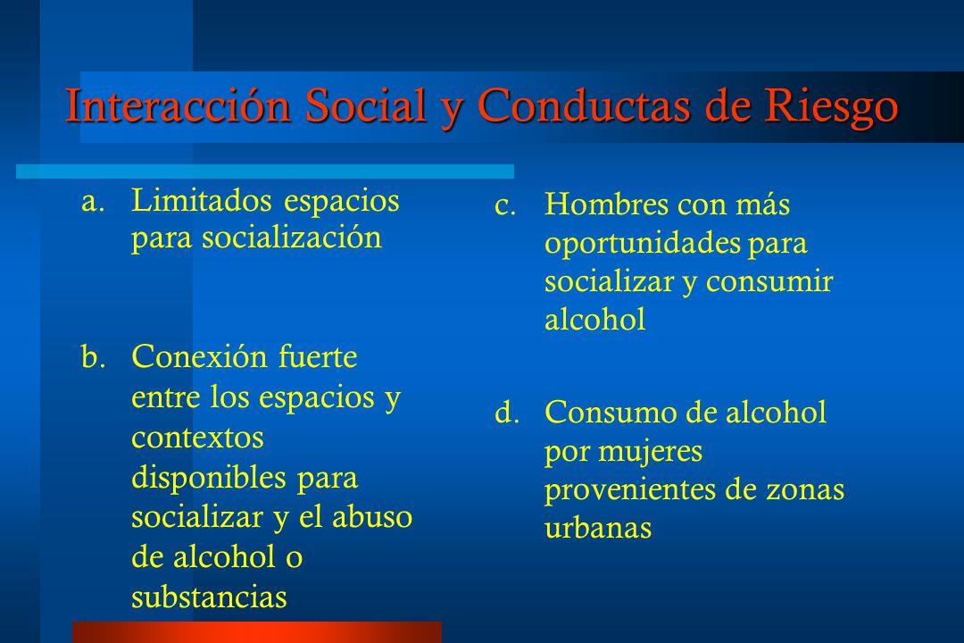 Interacción Social y Conductas de Riesgo a. Limitados espacios para socialización b.
