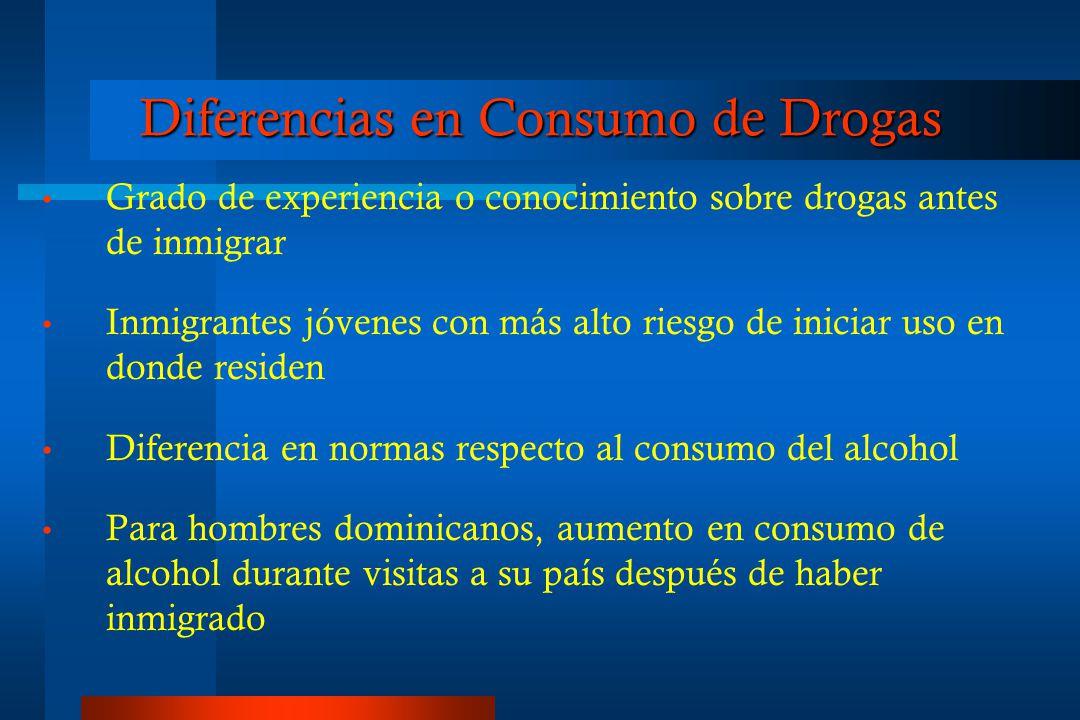 Diferencias en Consumo de Drogas Grado de experiencia o conocimiento sobre drogas antes de inmigrar Inmigrantes jóvenes con más alto riesgo de iniciar uso en donde residen Diferencia en normas respecto al consumo del alcohol Para hombres dominicanos, aumento en consumo de alcohol durante visitas a su país después de haber inmigrado
