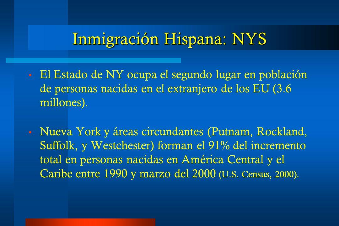 Inmigración Hispana: NYS El Estado de NY ocupa el segundo lugar en población de personas nacidas en el extranjero de los EU (3.6 millones).