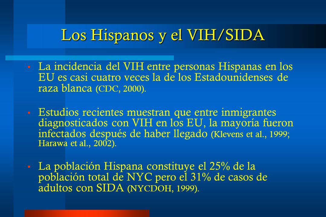 Los Hispanos y el VIH/SIDA La incidencia del VIH entre personas Hispanas en los EU es casi cuatro veces la de los Estadounidenses de raza blanca (CDC, 2000).