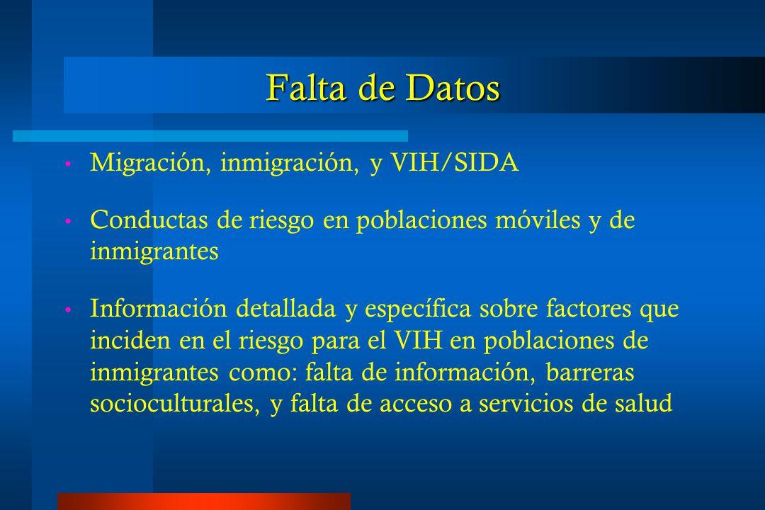 Falta de Datos Migración, inmigración, y VIH/SIDA Conductas de riesgo en poblaciones móviles y de inmigrantes Información detallada y específica sobre factores que inciden en el riesgo para el VIH en poblaciones de inmigrantes como: falta de información, barreras socioculturales, y falta de acceso a servicios de salud