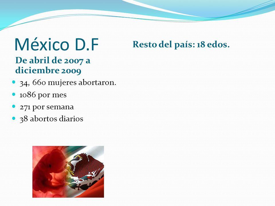 México D.F De abril de 2007 a diciembre 2009 Resto del país: 18 edos.