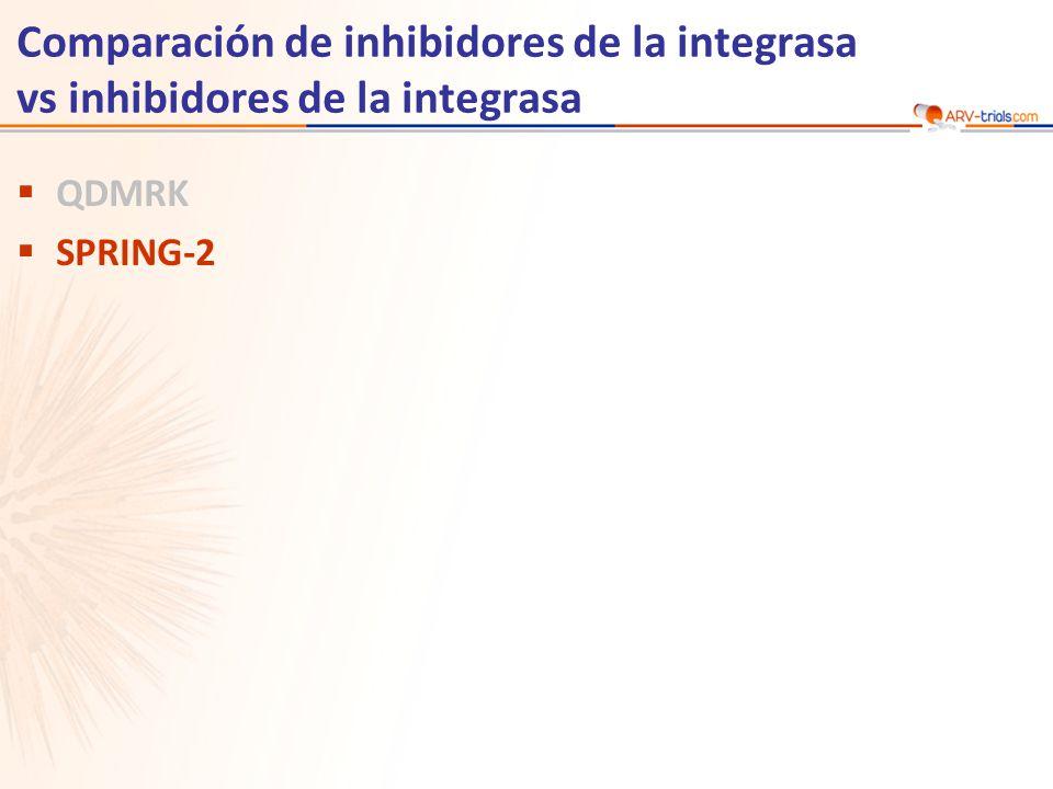 Comparación de inhibidores de la integrasa vs inhibidores de la integrasa  QDMRK  SPRING-2