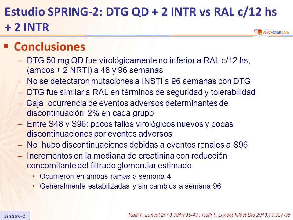  Conclusiones –DTG 50 mg QD fue virológicamente no inferior a RAL c/12 hs, (ambos + 2 NRTI) a 48 y 96 semanas –No se detectaron mutaciones a INSTI a 96 semanas con DTG –DTG fue similar a RAL en términos de seguridad y tolerabilidad –Baja ocurrencia de eventos adversos determinantes de discontinuación: 2% en cada grupo –Entre S48 y S96: pocos fallos virológicos nuevos y pocas discontinuaciones por eventos adversos –No hubo discontinuaciones debidas a eventos renales a S96 –Incrementos en la mediana de creatinina con reducción concomitante del filtrado glomerular estimado Ocurrieron en ambas ramas a semana 4 Generalmente estabilizadas y sin cambios a semana 96 Raffi F.