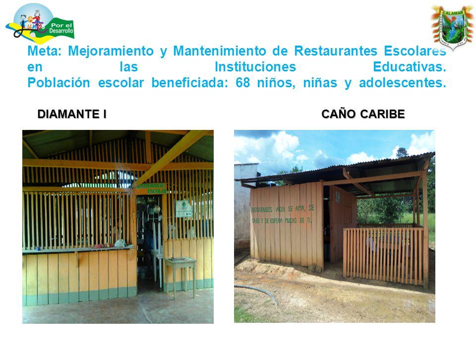 Meta: Mejoramiento y Mantenimiento de Restaurantes Escolares en las Instituciones Educativas.