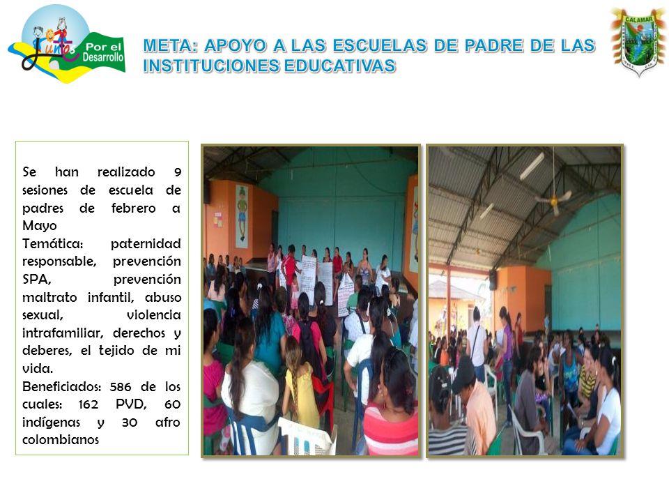 Se han realizado 9 sesiones de escuela de padres de febrero a Mayo Temática: paternidad responsable, prevención SPA, prevención maltrato infantil, abuso sexual, violencia intrafamiliar, derechos y deberes, el tejido de mi vida.
