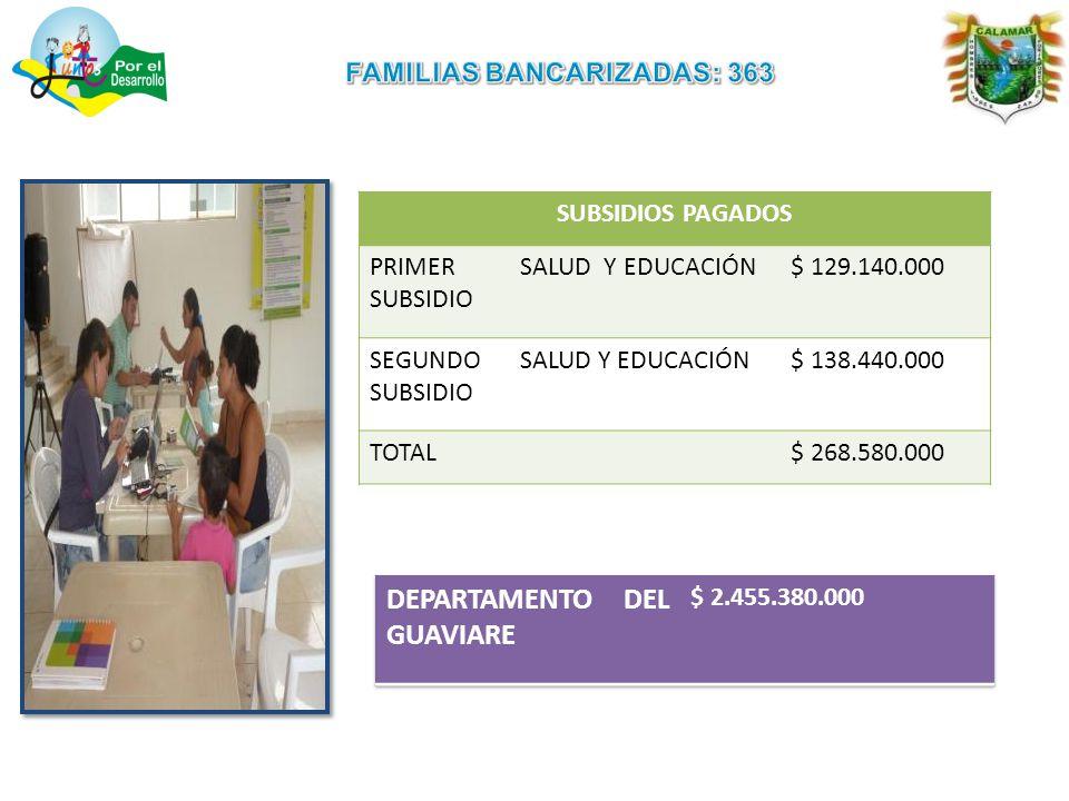 SUBSIDIOS PAGADOS PRIMER SUBSIDIO SALUD Y EDUCACIÓN$ 129.140.000 SEGUNDO SUBSIDIO SALUD Y EDUCACIÓN$ 138.440.000 TOTAL$ 268.580.000