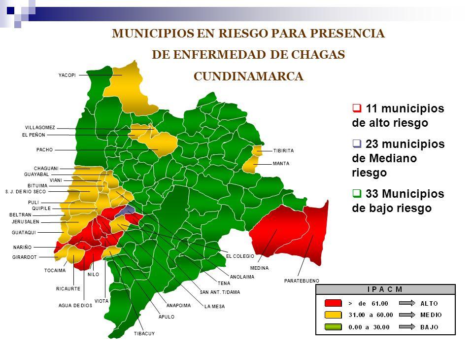 MUNICIPIOS EN RIESGO PARA PRESENCIA DE ENFERMEDAD DE CHAGAS CUNDINAMARCA PARATEBUENO MEDINA SAN ANT.