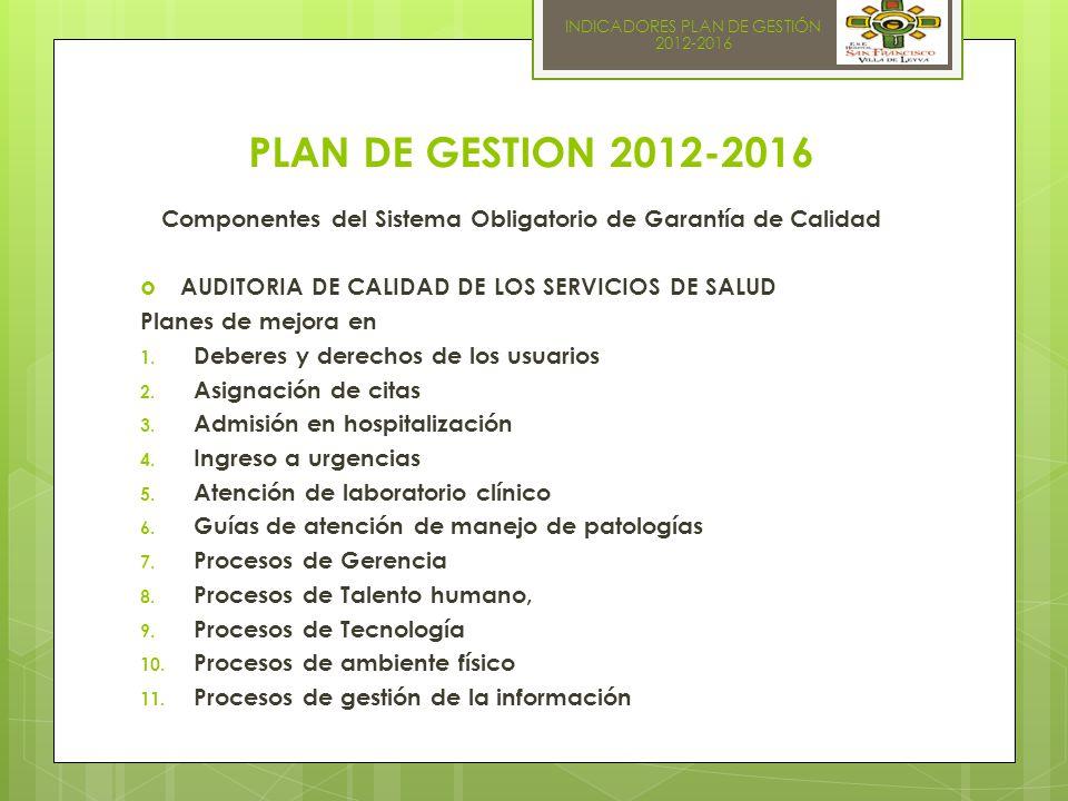 INDICADORES PLAN DE GESTIÓN 2012-2016 PLAN DE GESTION 2012-2016 Componentes del Sistema Obligatorio de Garantía de Calidad  AUDITORIA DE CALIDAD DE LOS SERVICIOS DE SALUD Planes de mejora en 1.