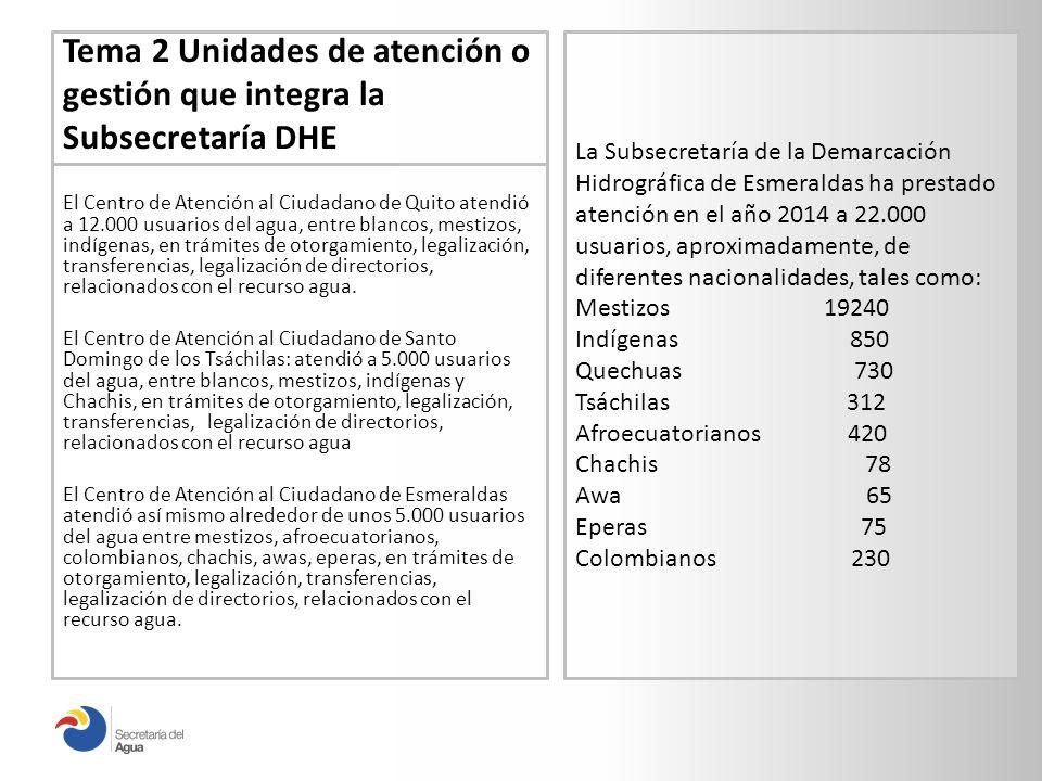 Tema 2 Unidades de atención o gestión que integra la Subsecretaría DHE El Centro de Atención al Ciudadano de Quito atendió a 12.000 usuarios del agua, entre blancos, mestizos, indígenas, en trámites de otorgamiento, legalización, transferencias, legalización de directorios, relacionados con el recurso agua.