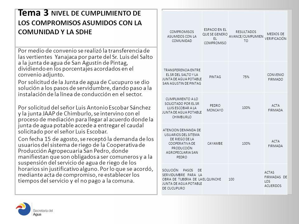 Tema 3 NIVEL DE CUMPLIMIENTO DE LOS COMPROMISOS ASUMIDOS CON LA COMUNIDAD Y LA SDHE Por medio de convenio se realizó la transferencia de las vertientes Yanajaca por parte del Sr.