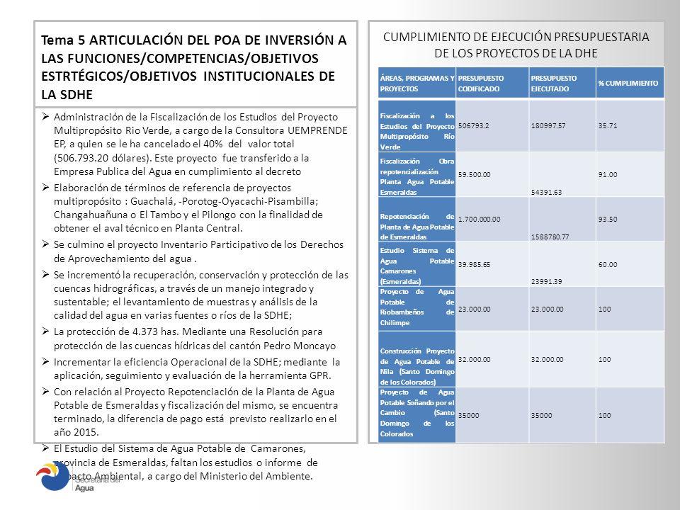 Tema 5 ARTICULACIÓN DEL POA DE INVERSIÓN A LAS FUNCIONES/COMPETENCIAS/OBJETIVOS ESTRTÉGICOS/OBJETIVOS INSTITUCIONALES DE LA SDHE  Administración de la Fiscalización de los Estudios del Proyecto Multipropósito Rio Verde, a cargo de la Consultora UEMPRENDE EP, a quien se le ha cancelado el 40% del valor total (506.793.20 dólares).