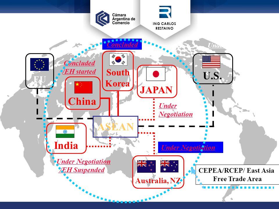 ING CARLOS RESTAINO ASEAN JAPAN Under Negotiation South Korea India U.S.