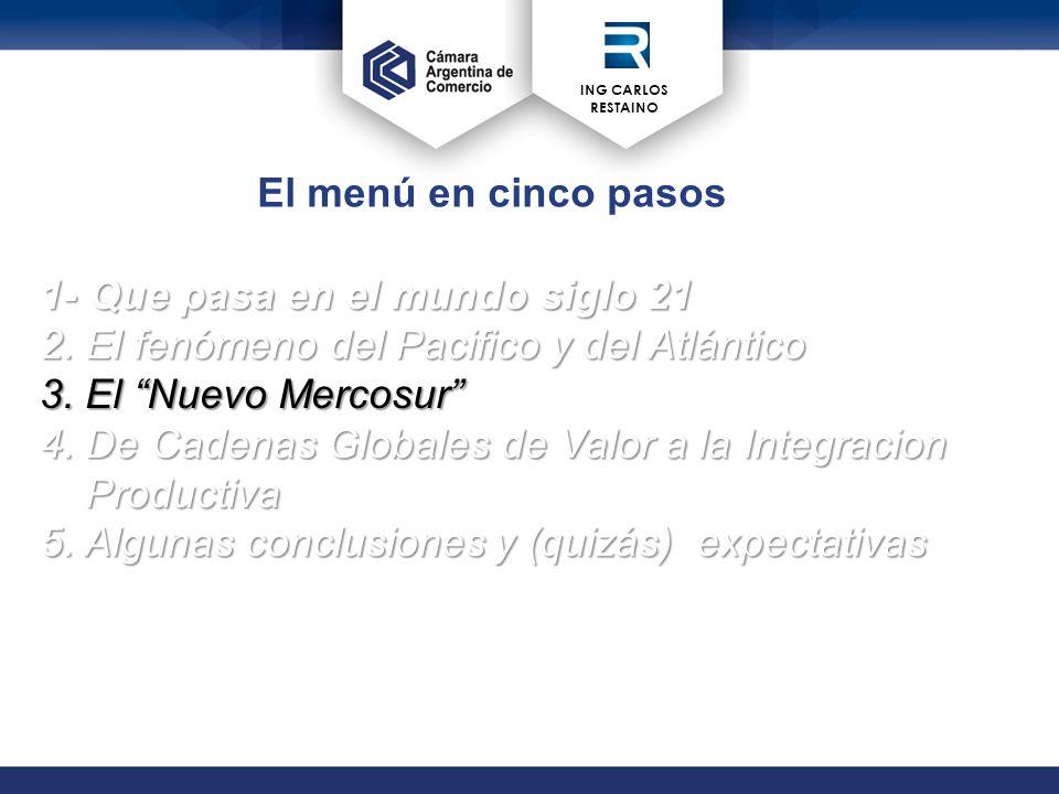 ING CARLOS RESTAINO 1- Que pasa en el mundo siglo 21 2.