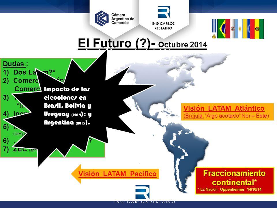 ING CARLOS RESTAINO El Futuro ( )- Octubre 2014 ientacion actual del Mercosur ( superada ) I N G.
