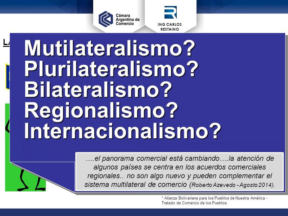 ING CARLOS RESTAINO Las cuestiones medioambientales y la inclusión de lo social, vinculadas a las estrategias de la negociación.