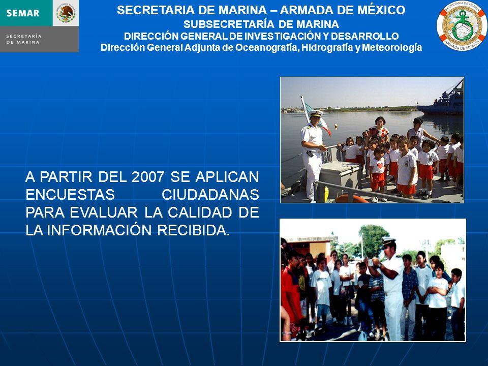 8 SECRETARIA DE MARINA – ARMADA DE MÉXICO SUBSECRETARÍA DE MARINA DIRECCIÓN GENERAL DE INVESTIGACIÓN Y DESARROLLO Dirección General Adjunta de Oceanografía, Hidrografía y Meteorología A PARTIR DEL 2007 SE APLICAN ENCUESTAS CIUDADANAS PARA EVALUAR LA CALIDAD DE LA INFORMACIÓN RECIBIDA.