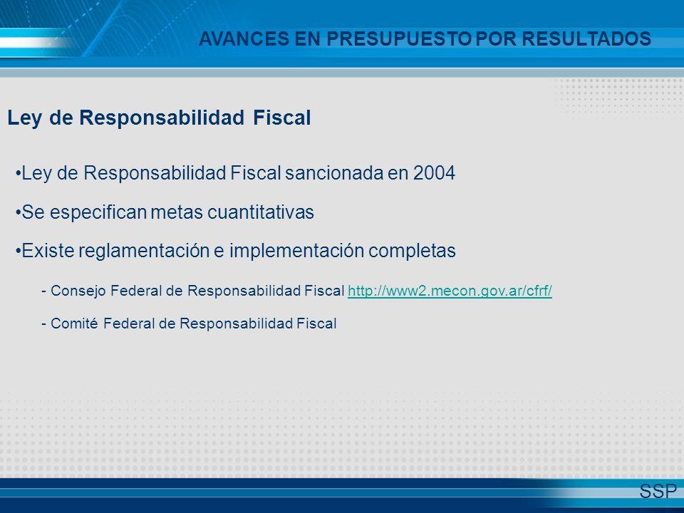 Ley de Responsabilidad Fiscal sancionada en 2004 Se especifican metas cuantitativas Existe reglamentación e implementación completas - Consejo Federal de Responsabilidad Fiscal http://www2.mecon.gov.ar/cfrf/http://www2.mecon.gov.ar/cfrf/ - Comité Federal de Responsabilidad Fiscal Ley de Responsabilidad Fiscal AVANCES EN PRESUPUESTO POR RESULTADOS SSP