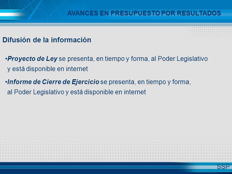 Proyecto de Ley se presenta, en tiempo y forma, al Poder Legislativo y está disponible en internet Informe de Cierre de Ejercicio se presenta, en tiempo y forma, al Poder Legislativo y está disponible en internet Difusión de la información AVANCES EN PRESUPUESTO POR RESULTADOS SSP