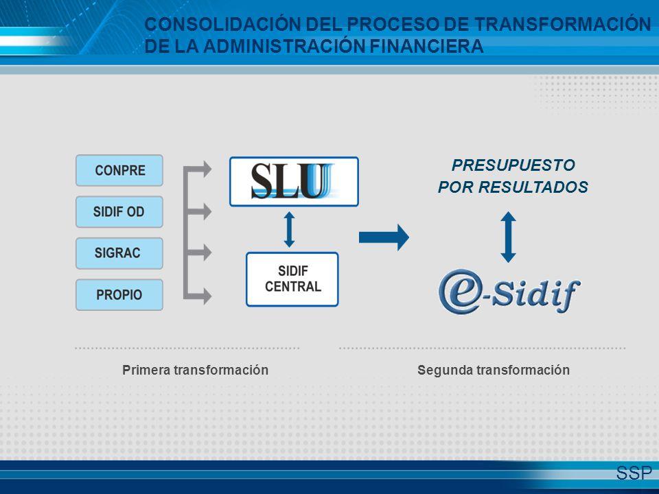CONSOLIDACIÓN DEL PROCESO DE TRANSFORMACIÓN DE LA ADMINISTRACIÓN FINANCIERA PRESUPUESTO POR RESULTADOS Primera transformaciónSegunda transformación SSP