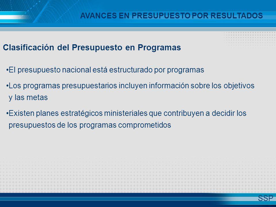 El presupuesto nacional está estructurado por programas Los programas presupuestarios incluyen información sobre los objetivos y las metas Existen planes estratégicos ministeriales que contribuyen a decidir los presupuestos de los programas comprometidos Clasificación del Presupuesto en Programas AVANCES EN PRESUPUESTO POR RESULTADOS SSP