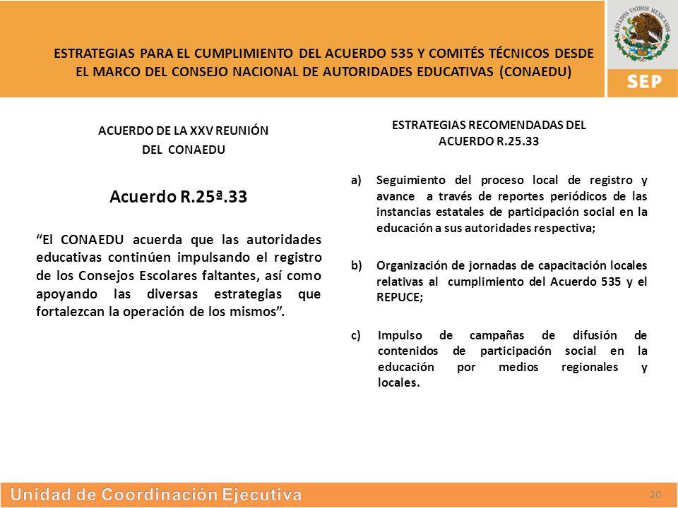 S UBSECRETARÍA DE E DUCACIÓN S UPERIOR ESTRATEGIAS PARA EL CUMPLIMIENTO DEL ACUERDO 535 Y COMITÉS TÉCNICOS DESDE EL MARCO DEL CONSEJO NACIONAL DE AUTORIDADES EDUCATIVAS (CONAEDU) ACUERDO DE LA XXV REUNIÓN DEL CONAEDU Acuerdo R.25ª.33 El CONAEDU acuerda que las autoridades educativas continúen impulsando el registro de los Consejos Escolares faltantes, así como apoyando las diversas estrategias que fortalezcan la operación de los mismos .
