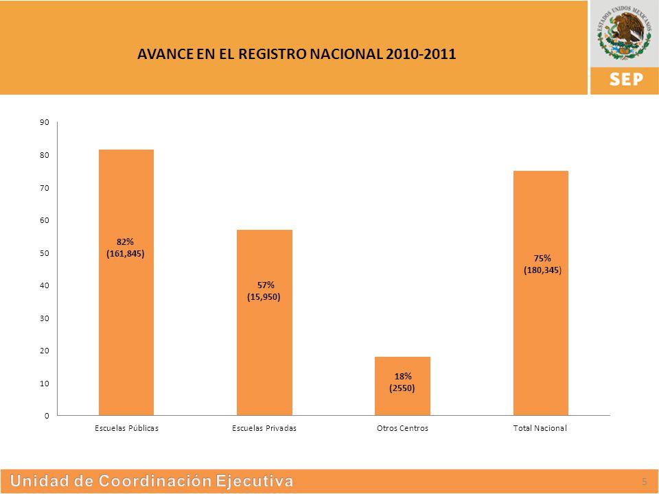 S UBSECRETARÍA DE E DUCACIÓN S UPERIOR AVANCE EN EL REGISTRO NACIONAL 2010-2011 5