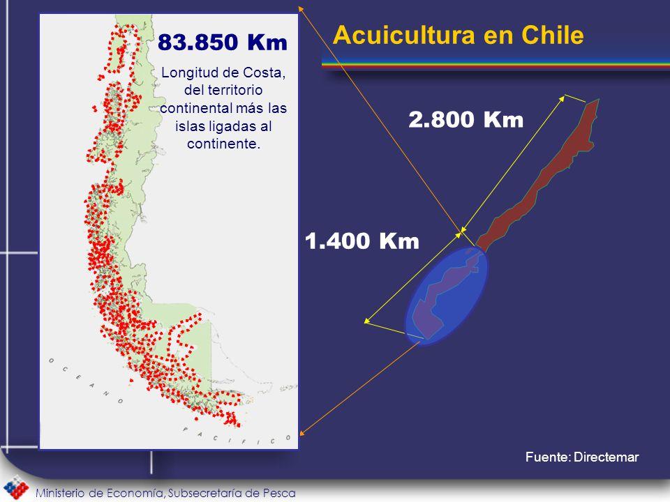 Ministerio de Economía, Subsecretaría de Pesca Acuicultura en Chile 2.800 Km 1.400 Km 83.850 Km Longitud de Costa, del territorio continental más las islas ligadas al continente.